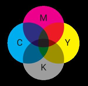 CMYK 300x294 1